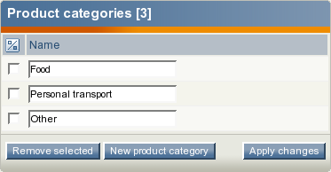 The newly added category in the list of product categories.