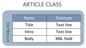 Example of a content class.