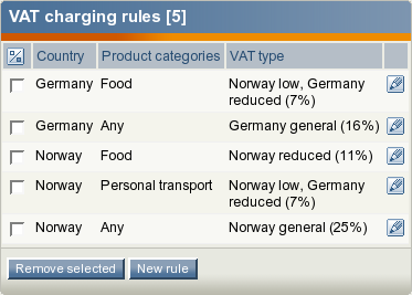 The newly created VAT rule in the list of VAT charging rules.